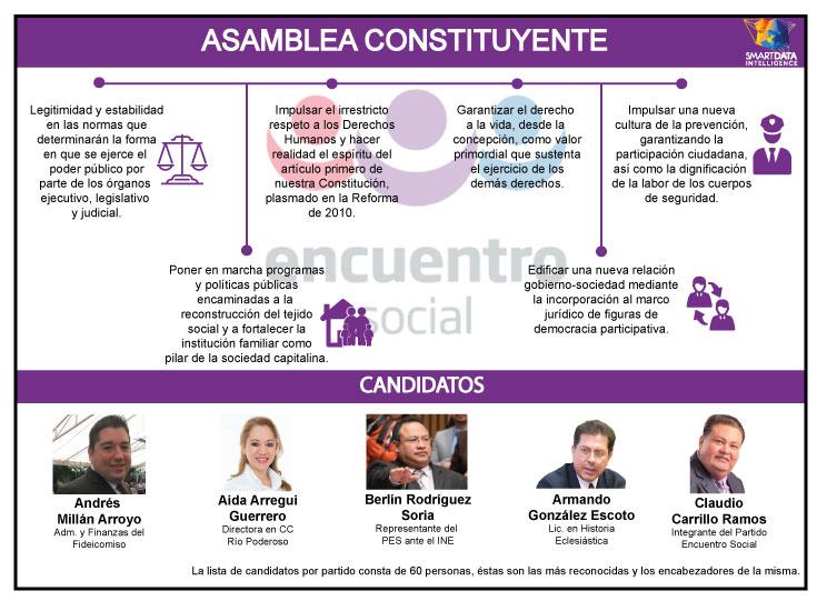 Asamblea-Constituyente-Encuentro-Social.jpg