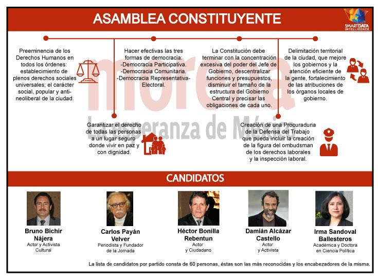 Asamblea-Constituyente-Morena.jpg