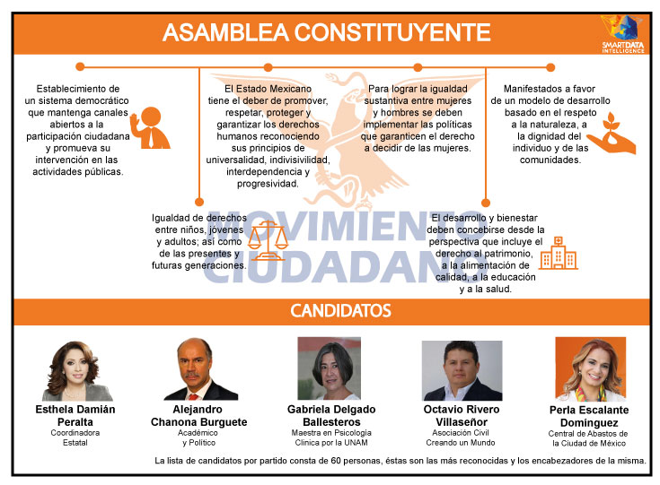 Asamblea-Constituyente-Movimiento-Ciudadano.jpg