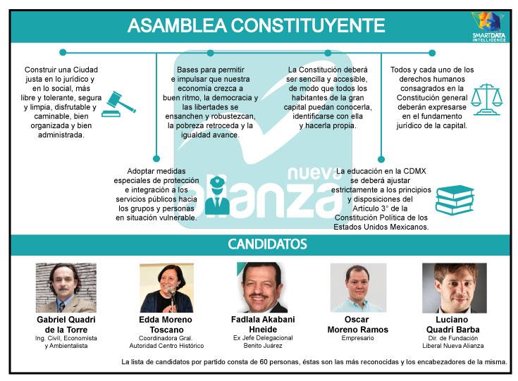 Asamblea-Constituyente-Nueva-Alianza.jpg