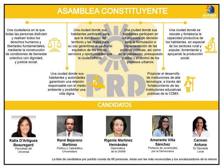 Asamblea-ConstituyentePRD.jpg