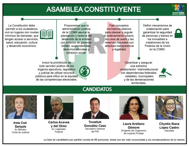 Asamblea-Constituyente-PRI.jpg