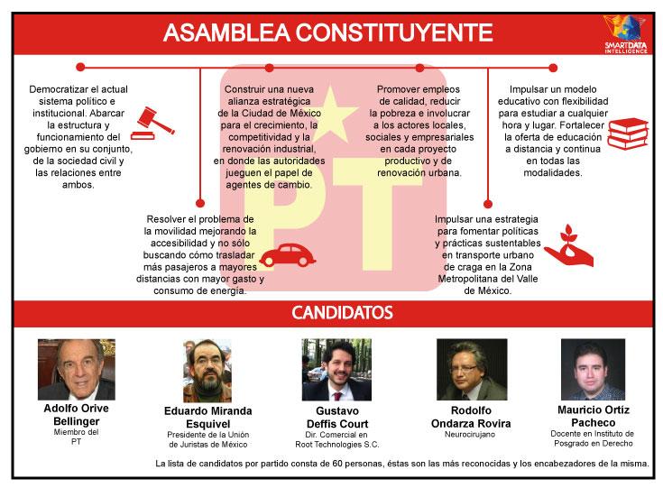 Asamblea-Constituyente-PT.jpg