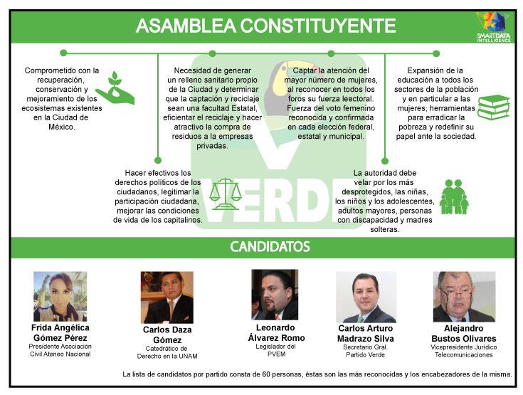 Asamblea-Constituyente-PVEM.jpg