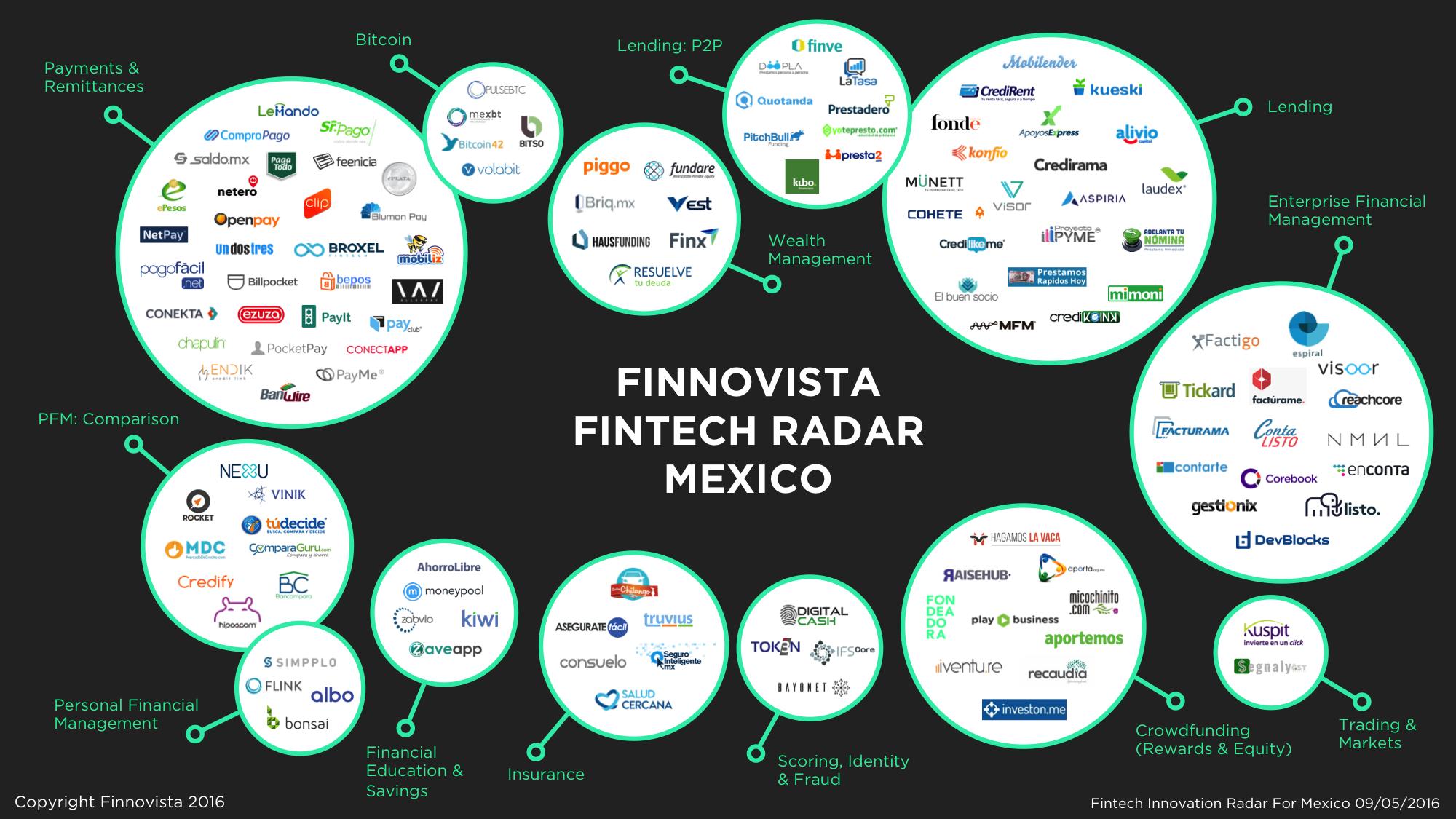 Mexico_Fintech_Radar_Def_DA.png