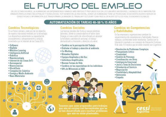 infografia-futuro-del-empleo-555x392.jpg