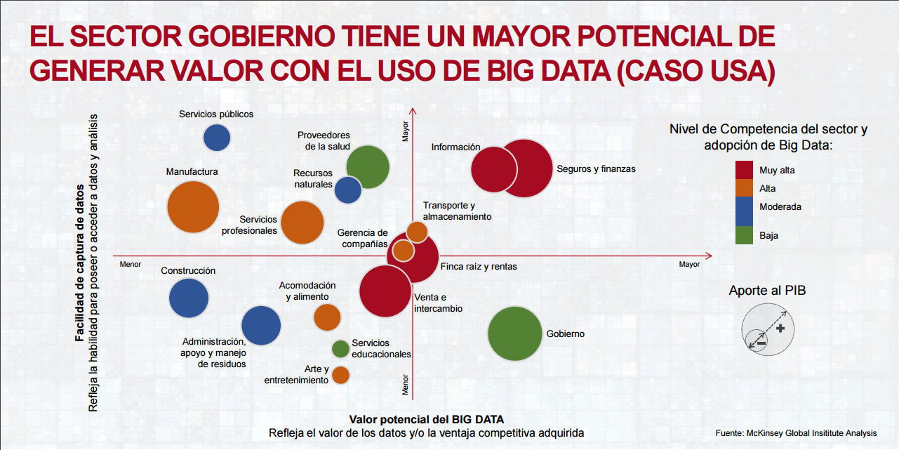 Big_Data_en_el_gobierno.png