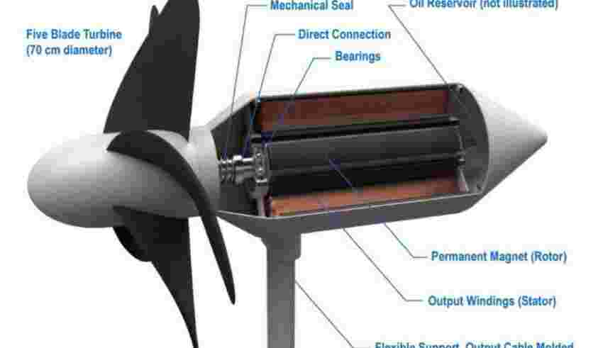 Turbinas-que-protegen-la-costa1-850x491.jpg