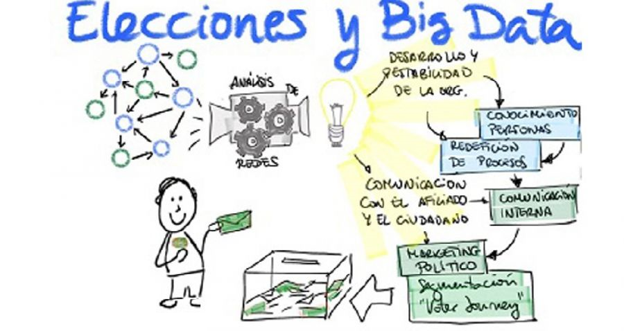 big_data_en_partidos_politicos.jpg