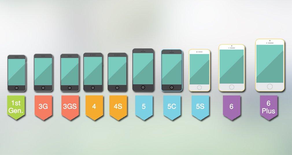 iphone-evolucion.jpg