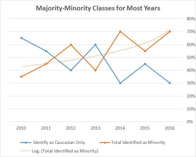 Majority_Minority_-_01.jpg