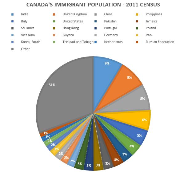 celebrating canadian multiculturalism day seiu healthcare