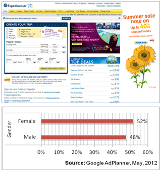 Figure8-Expedia Web Site
