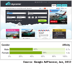 Figure13-Skyscanner Web Sit