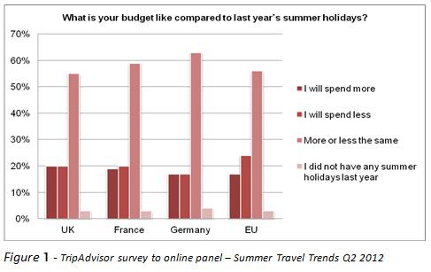 SelviLondon-Holiday-Budget-Compare-Tripadvisor1.jpg