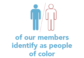 Half our Members ID as POC