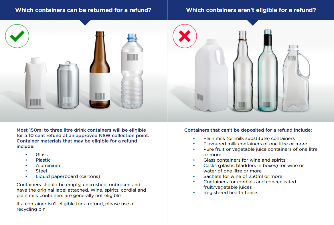 Container Deposit Scheme Requirements
