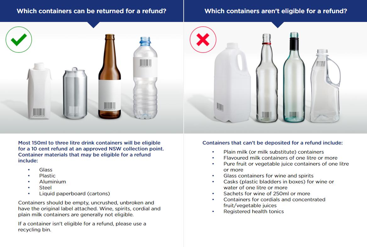 Container Deposit Scheme Requirements