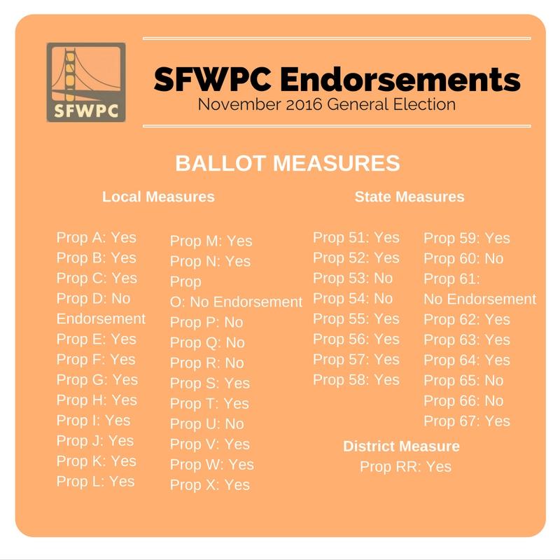 Endorsement_Ballot_Measures.jpg