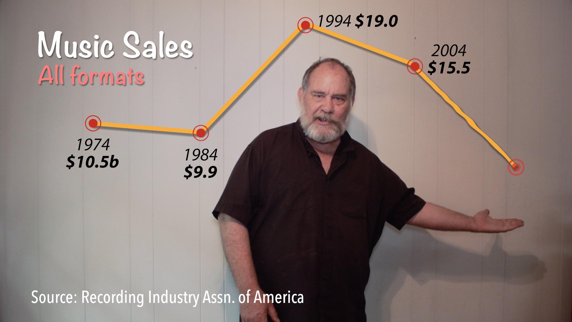 jon_dee_graham_chart.jpg