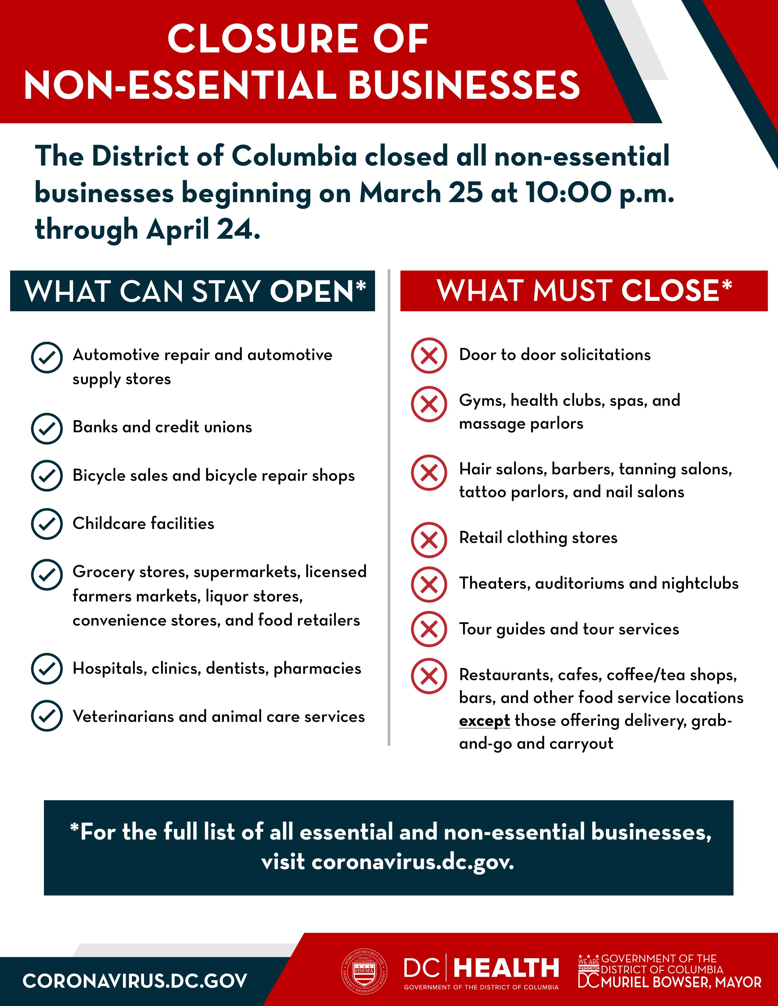 NonEssential_Biz_Closures.png