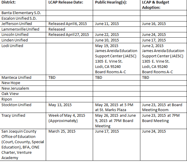 LCAP_Schedule.PNG