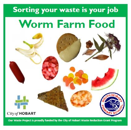 Poster showing what wastes go in the food tubs