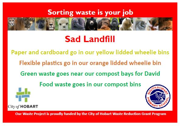 Poster about avoiding landfill wastes