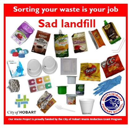 Poster showing what wastes go in the landfill bin