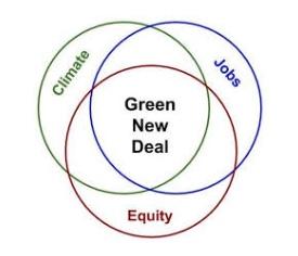 Green_New_Deal_Concept.jpg