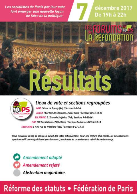 Résultats du vote parisien de la #RefondationPS