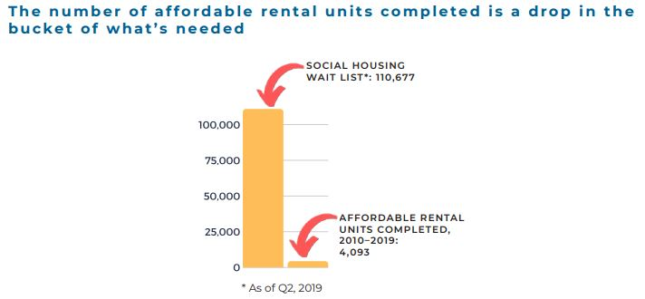 new_affordable_rental_units.JPG
