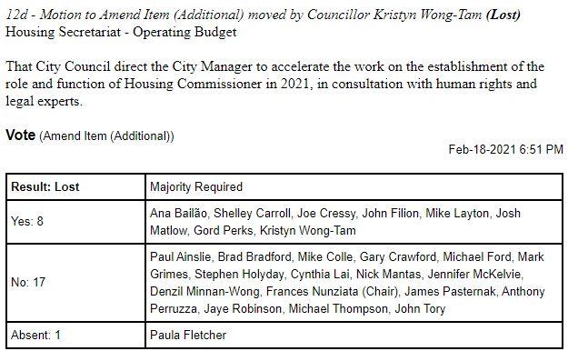 KWT housing commissioner lost