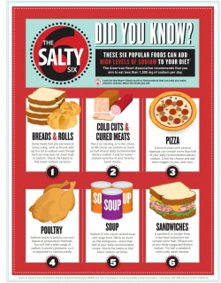 salty-six-surprising-foods-add-sodium-diets-671634-.jpg