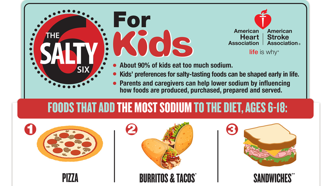 How to help your kids eat healthy - Salty Six for Kids