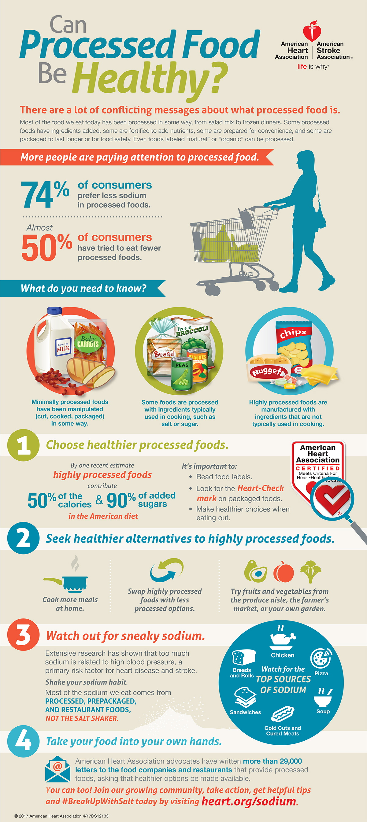 Can Processed Foods Be Healthy Infographic American Heart Association