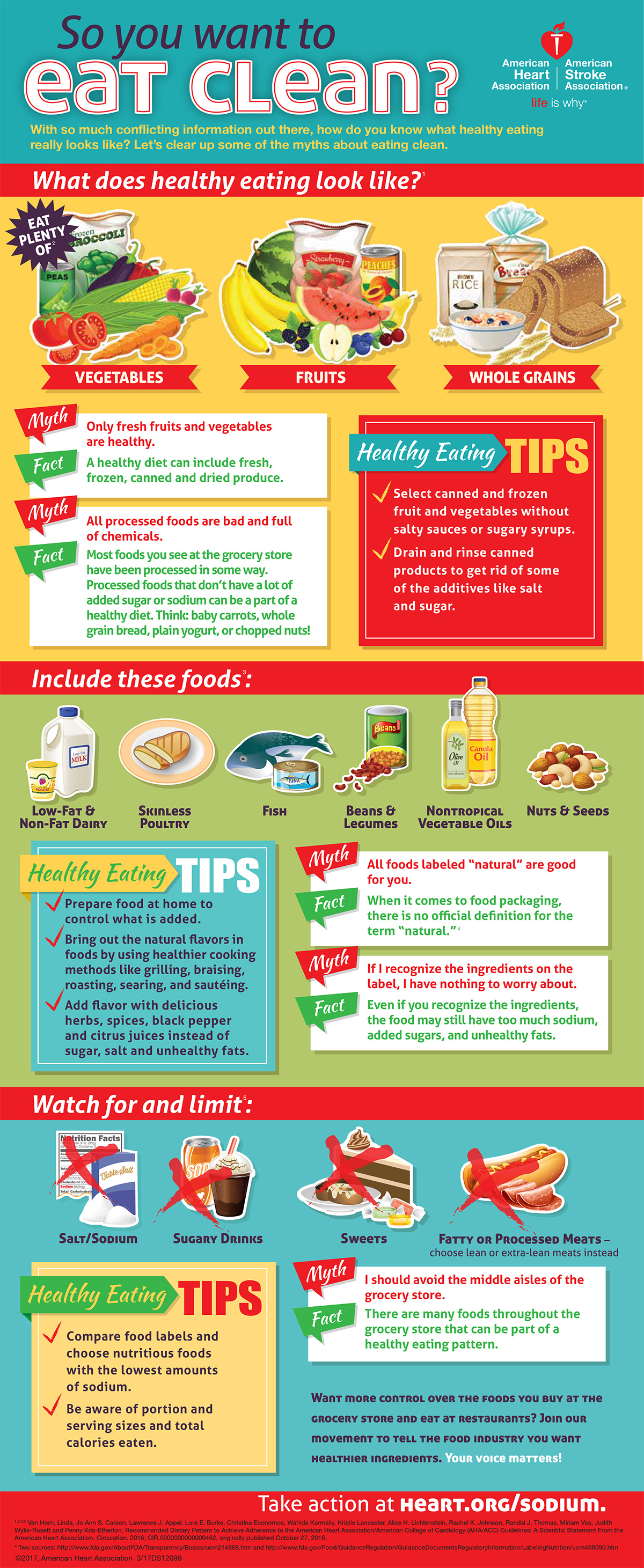 Clean-Eating-Infographic1200w.jpg