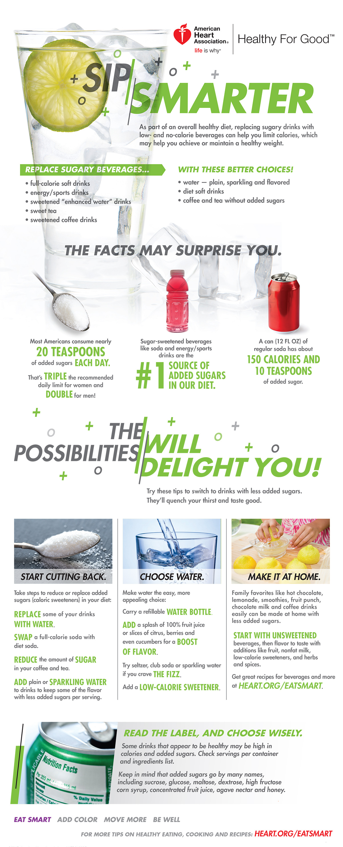 Sip Smarter infographic