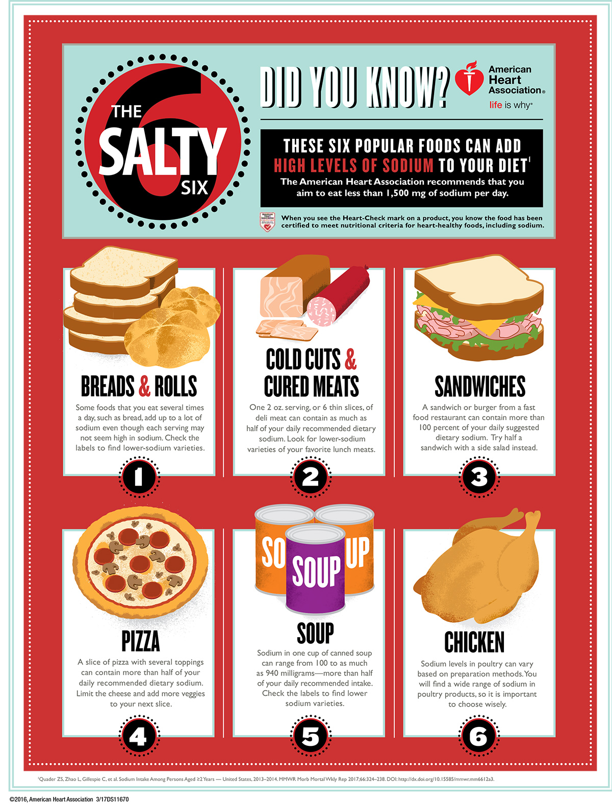 List Of Foods That Have Low Sodium