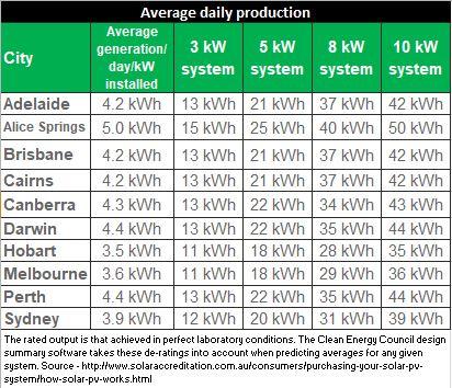 solar_panel_generation.jpg