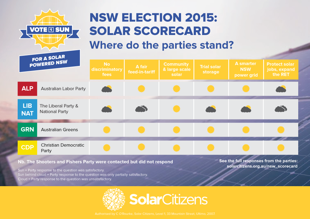 NSW-election-scorecard_(1).png