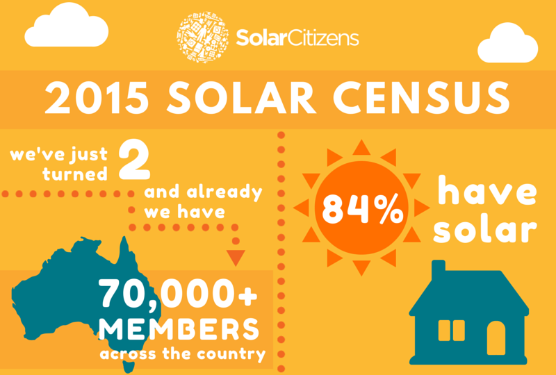 Click here to download the Solar Census results