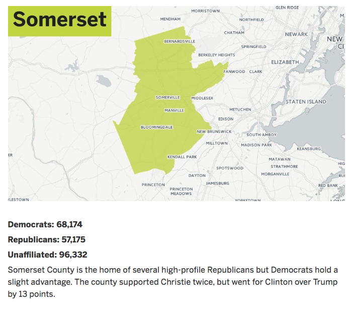 Dems__Reps__Unaffiliateds_in_Somerset_County.png
