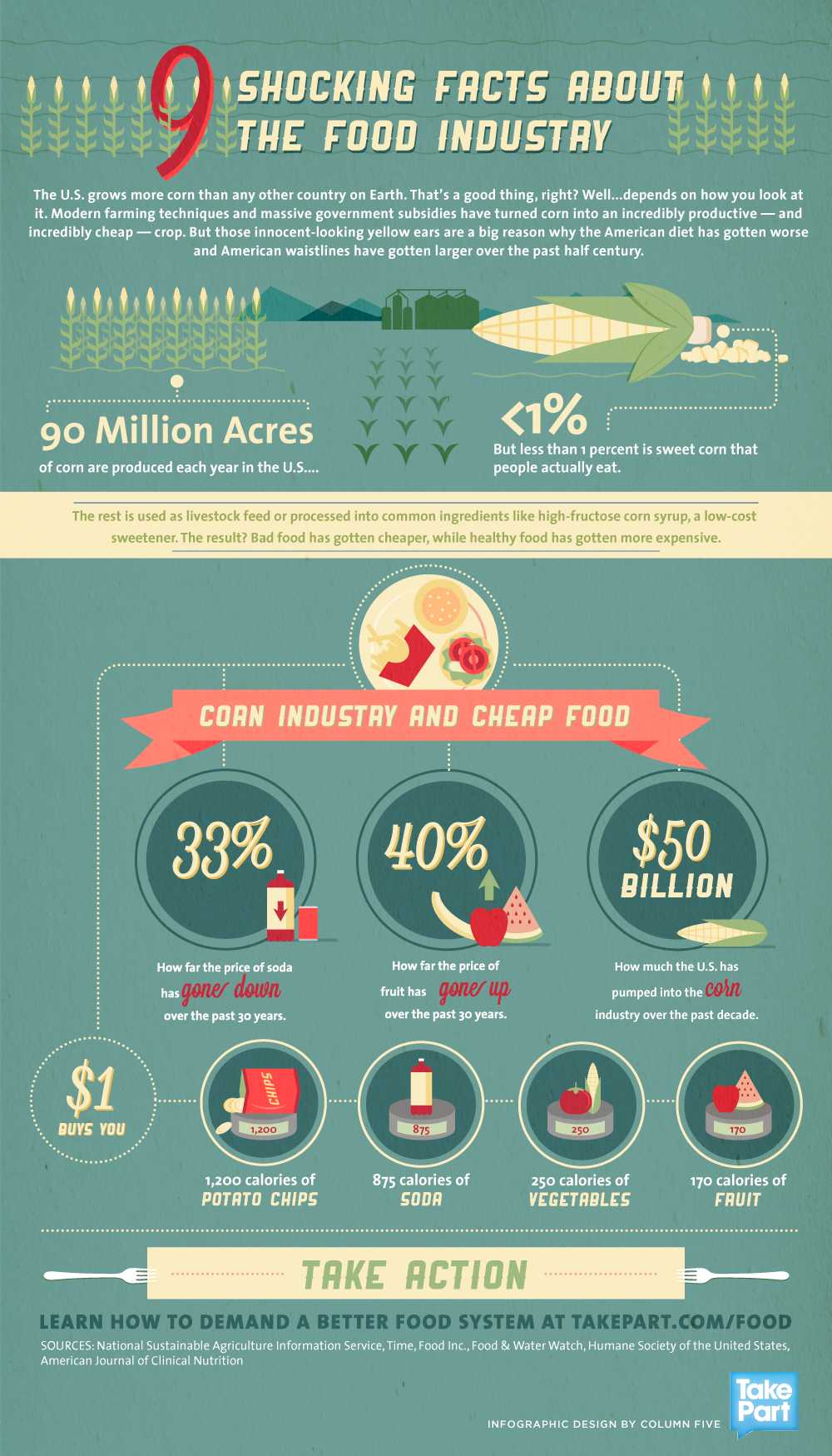 9_shocking_facts_about_the_food_industry_infographic.png