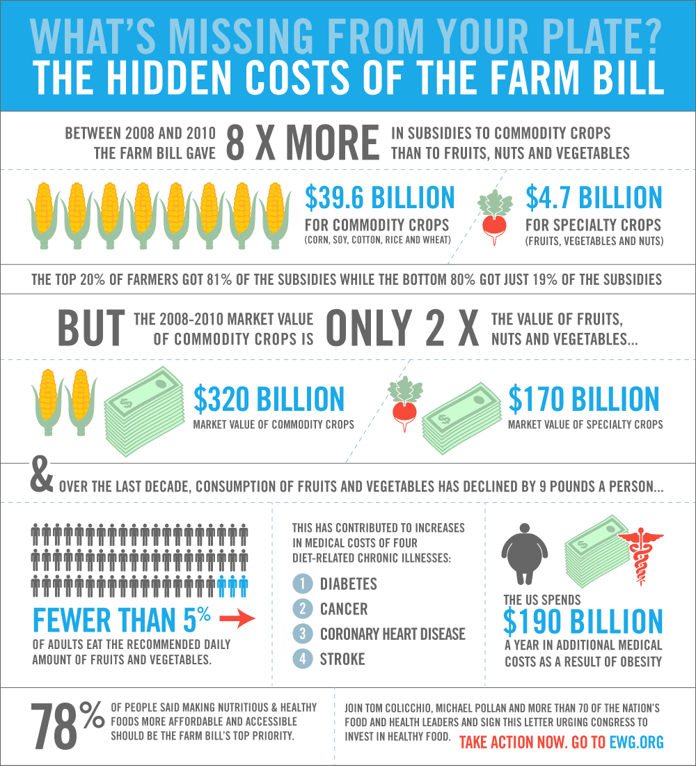 farmbill_infographic_email_FINAL.png