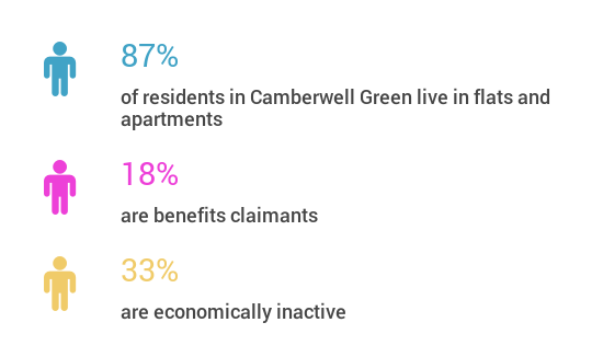Camberwell_2.png