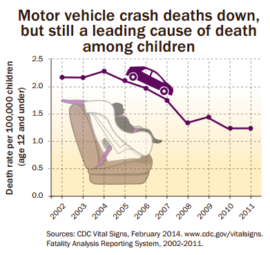 traffic_deaths_chart.png
