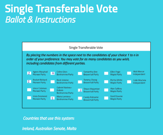 single-transferable-vote-stv-proportional-representation-ballot-canada-electoral-reform.png