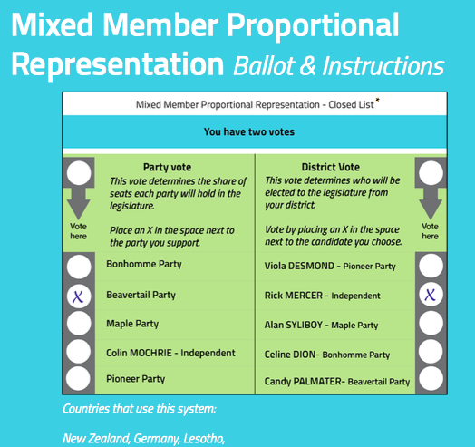mixed-member-proportional-ballot-canada-electoral-reform.png