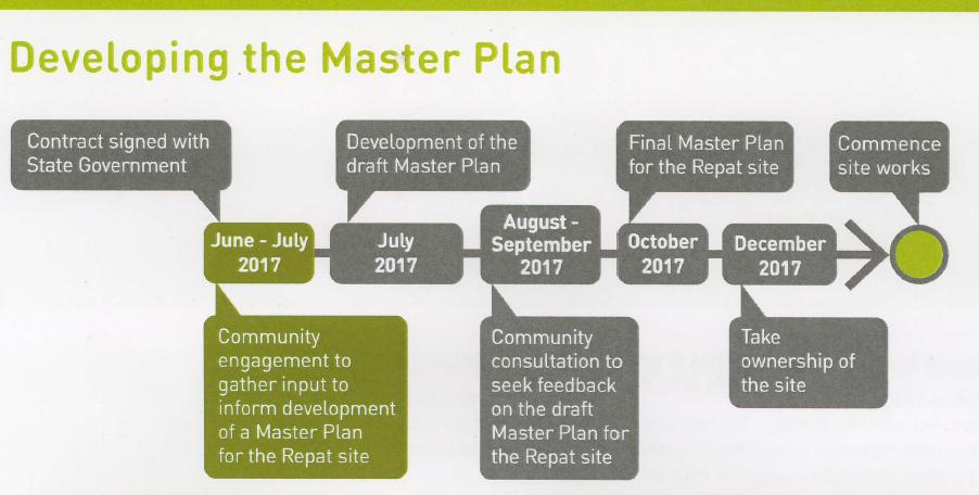 master_plan.png